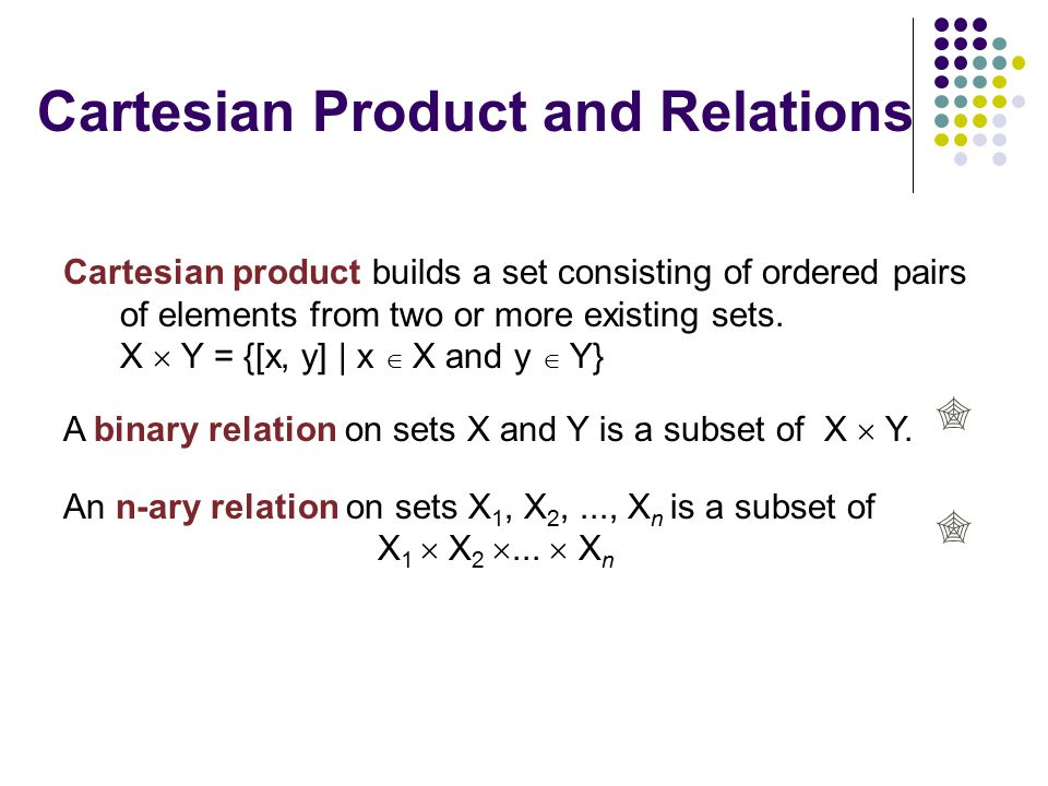 Cartesian Product and Relations Cartesian product builds a set consisting of ordered pairs of elements from two or more existing sets. X  Y = {[x, y]