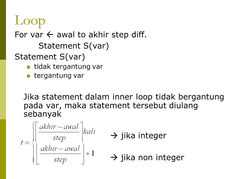 Loop For var  awal to akhir step diff. Statement S(var) tidak tergantung var tergantung var Jika statement dalam inner loop tidak bergantung pada var