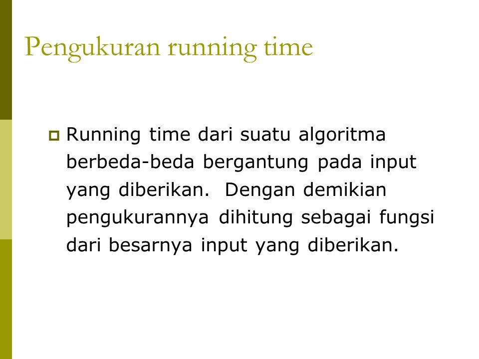 Pengukuran running time  Running time dari suatu algoritma berbeda-beda bergantung pada input yang diberikan. Dengan demikian pengukurannya dihitung