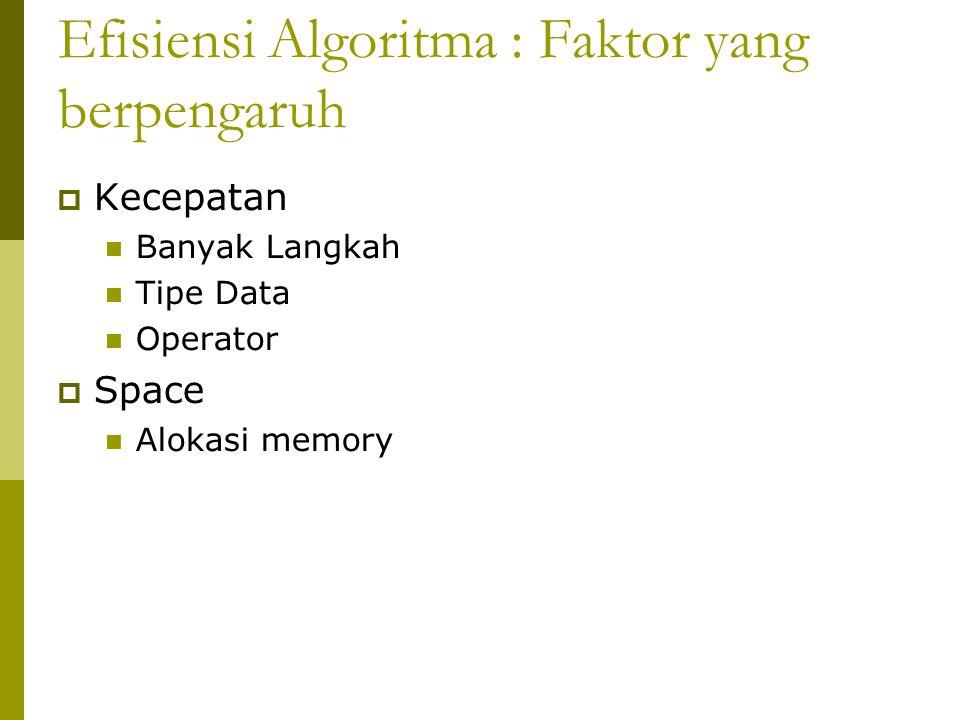 Efisiensi Algoritma : Faktor yang berpengaruh  Kecepatan Banyak Langkah Tipe Data Operator  Space Alokasi memory