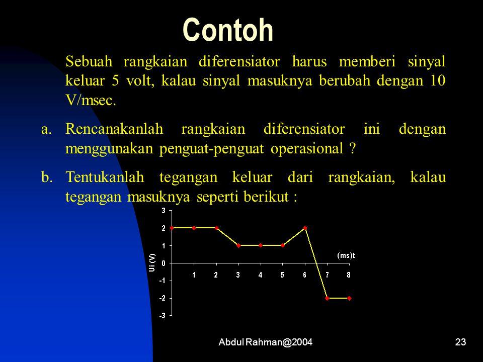 Abdul Rahman@200423 Contoh Sebuah rangkaian diferensiator harus memberi sinyal keluar 5 volt, kalau sinyal masuknya berubah dengan 10 V/msec. a.Rencan