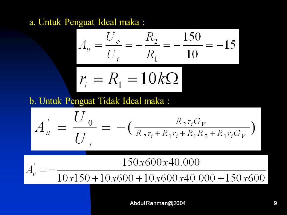 Abdul Rahman@20049 a. Untuk Penguat Ideal maka : b. Untuk Penguat Tidak Ideal maka :