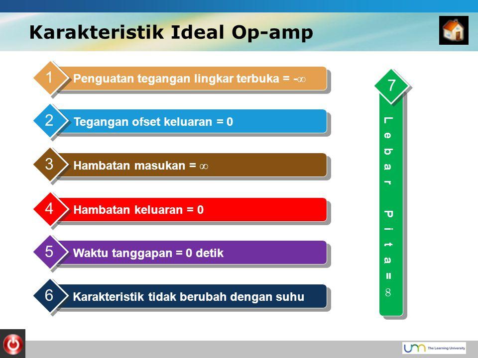 Karakteristik Ideal Op-amp Penguatan tegangan lingkar terbuka = - ∞ 1 Tegangan ofset keluaran = 0 2 Hambatan masukan = ∞ 3 Hambatan keluaran = 0 4 Waktu tanggapan = 0 detik 5 Karakteristik tidak berubah dengan suhu 6 7