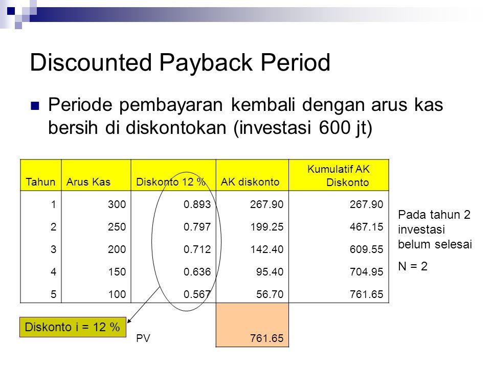Discounted Payback Period Periode pembayaran kembali dengan arus kas bersih di diskontokan (investasi 600 jt) TahunArus KasDiskonto 12 %AK diskonto Ku