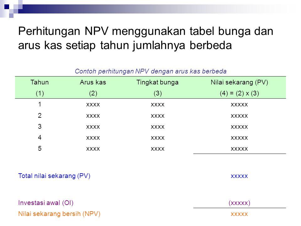 Perhitungan NPV menggunakan tabel bunga dan arus kas setiap tahun jumlahnya berbeda Contoh perhitungan NPV dengan arus kas berbeda TahunArus kasTingka