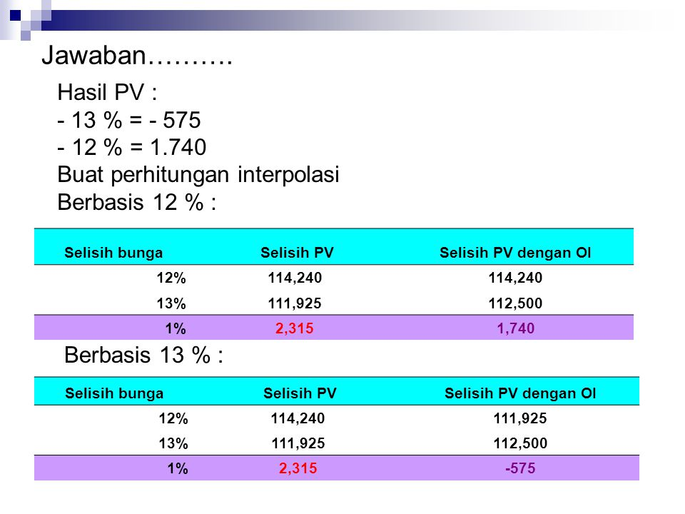Jawaban………. Selisih bunga Selisih PVSelisih PV dengan OI 12%114,240 13%111,925112,500 1%2,3151,740 Hasil PV : - 13 % = - 575 - 12 % = 1.740 Buat perhi