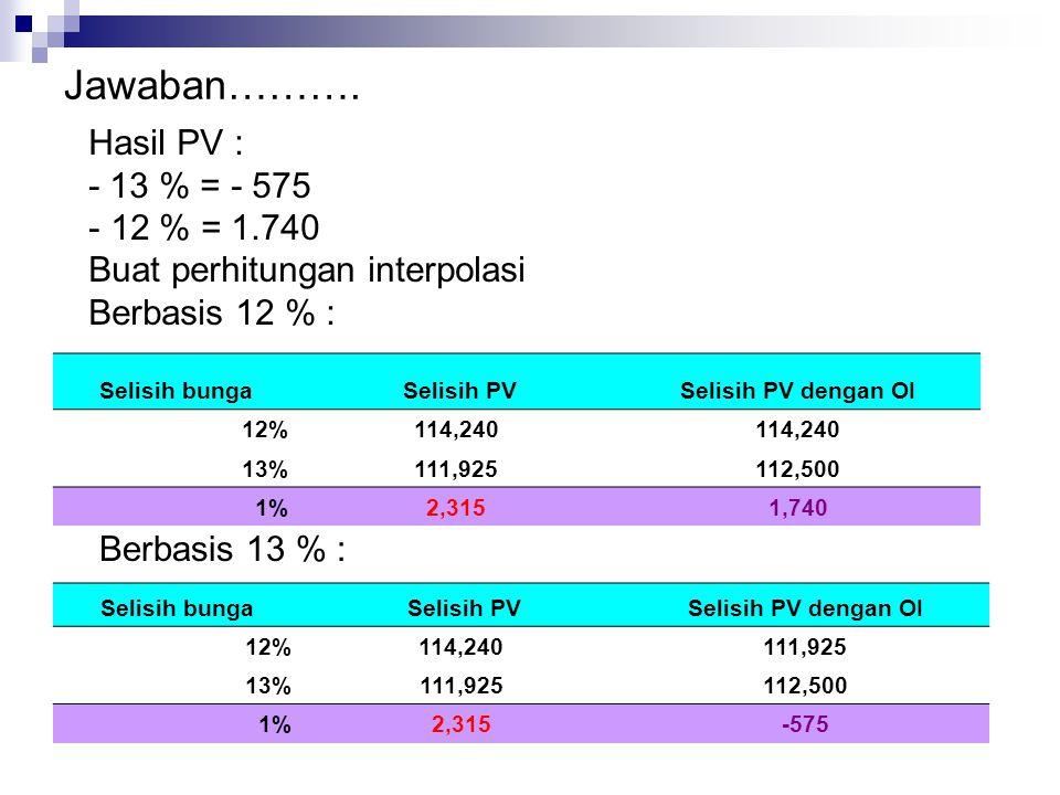 Mencari nilai IRR Basis 12 % IRR = 12 + (Rp.1.740.000 / Rp.