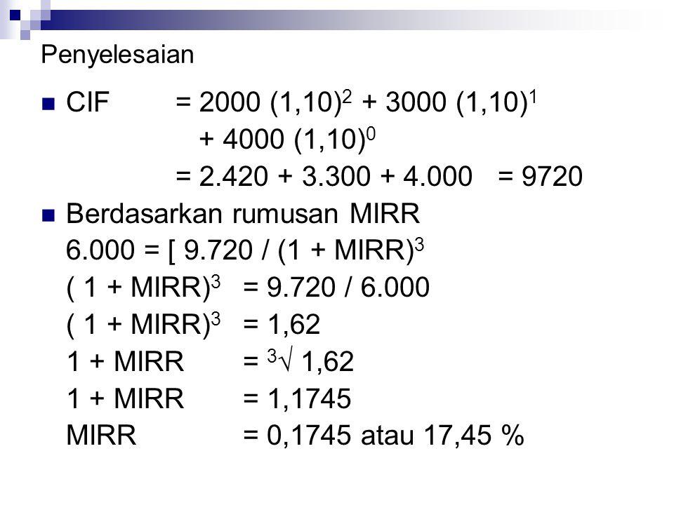 Penyelesaian CIF= 2000 (1,10) 2 + 3000 (1,10) 1 + 4000 (1,10) 0 = 2.420 + 3.300 + 4.000 = 9720 Berdasarkan rumusan MIRR 6.000 = [ 9.720 / (1 + MIRR) 3