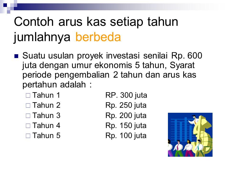 Arus kas dan arus kas kumulatif TahunArus kasArus kas kumulatif 1300.000.000 2250.000.000550.000.000 3200.000.000750.000.000 4150.000.000900.000.000 5100.000.0001.000.000.000