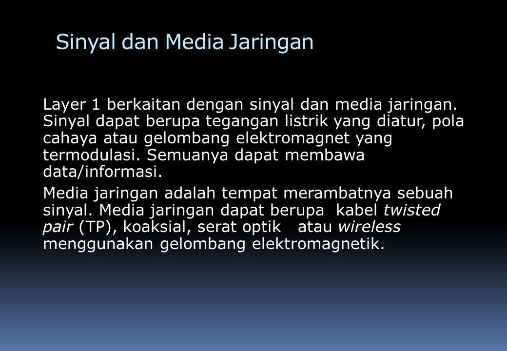 Sinyal Analog Terdapat dua jenis sinyal: analog dan digital.