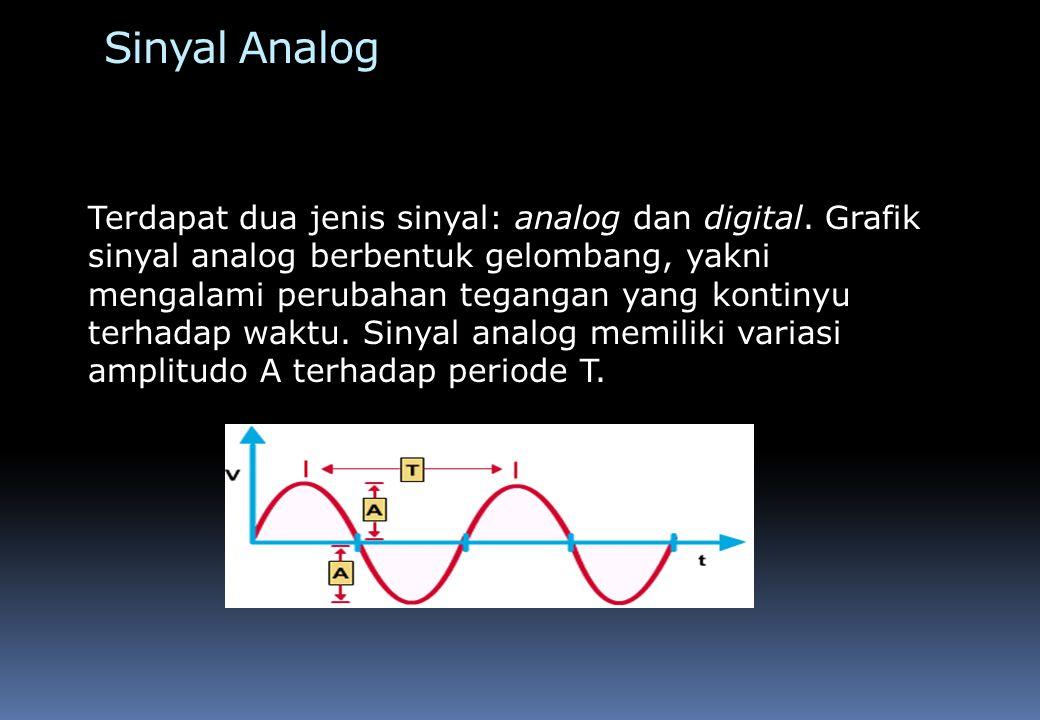 Sinyal Digital Sinyal digital memiliki bentuk diskrit dari grafik tegangan terhadap waktu dimana amplitudonya tetap walaupun periodenya dapat diubah.