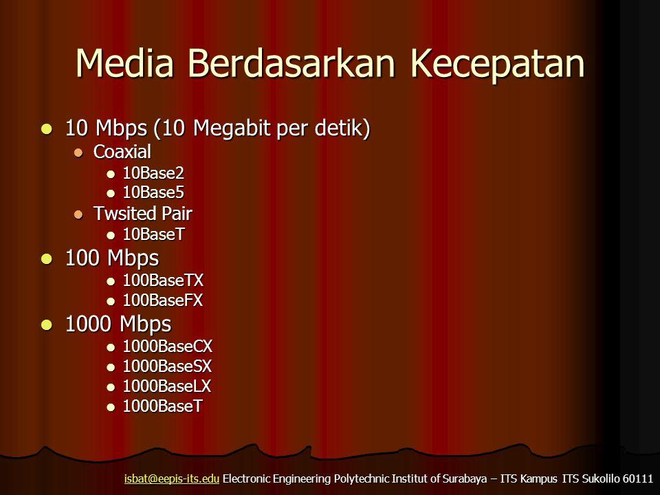 isbat@eepis-its.eduisbat@eepis-its.edu Electronic Engineering Polytechnic Institut of Surabaya – ITS Kampus ITS Sukolilo 60111 isbat@eepis-its.edu Media Berdasarkan Kecepatan 10 Mbps (10 Megabit per detik) 10 Mbps (10 Megabit per detik) Coaxial Coaxial 10Base2 10Base2 10Base5 10Base5 Twsited Pair Twsited Pair 10BaseT 10BaseT 100 Mbps 100 Mbps 100BaseTX 100BaseTX 100BaseFX 100BaseFX 1000 Mbps 1000 Mbps 1000BaseCX 1000BaseCX 1000BaseSX 1000BaseSX 1000BaseLX 1000BaseLX 1000BaseT 1000BaseT