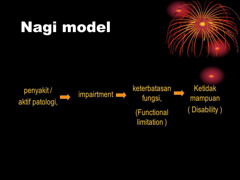 Nagi model penyakit / aktif patologi, impairtment keterbatasan fungsi, (Functional limitation ) Ketidak mampuan ( Disability )