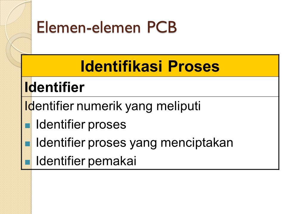 Elemen-elemen PCB Identifikasi Proses Identifier Identifier numerik yang meliputi Identifier proses Identifier proses yang menciptakan Identifier pema