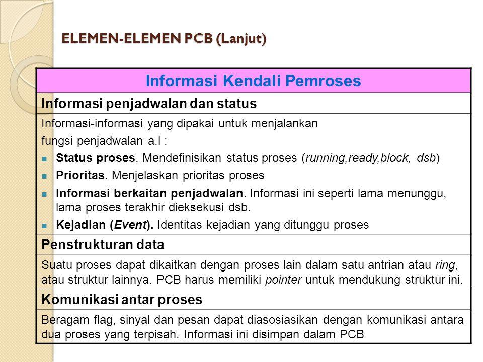 ELEMEN-ELEMEN PCB (Lanjut) Informasi Kendali Pemroses Informasi penjadwalan dan status Informasi-informasi yang dipakai untuk menjalankan fungsi penja