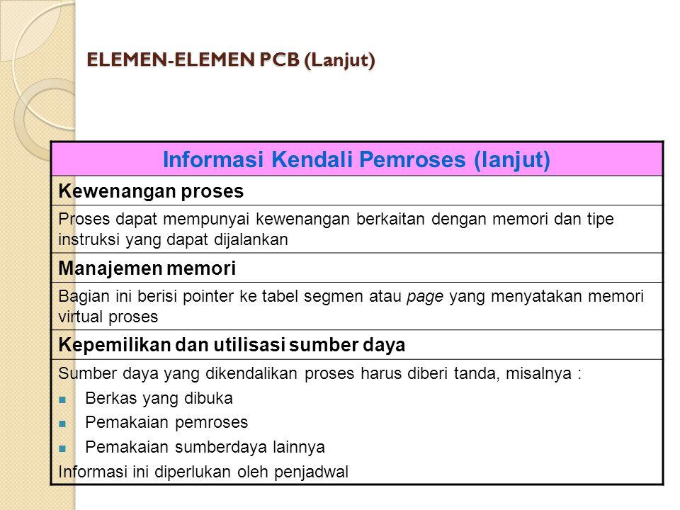 ELEMEN-ELEMEN PCB (Lanjut) Informasi Kendali Pemroses (lanjut) Kewenangan proses Proses dapat mempunyai kewenangan berkaitan dengan memori dan tipe in