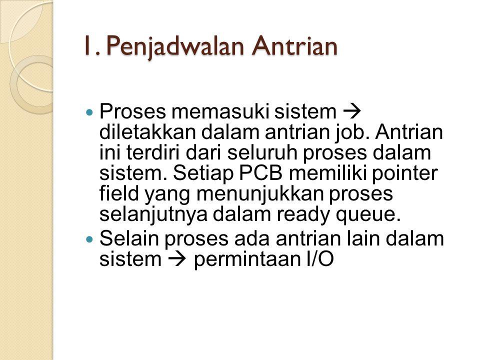 1. Penjadwalan Antrian Proses memasuki sistem  diletakkan dalam antrian job. Antrian ini terdiri dari seluruh proses dalam sistem. Setiap PCB memilik
