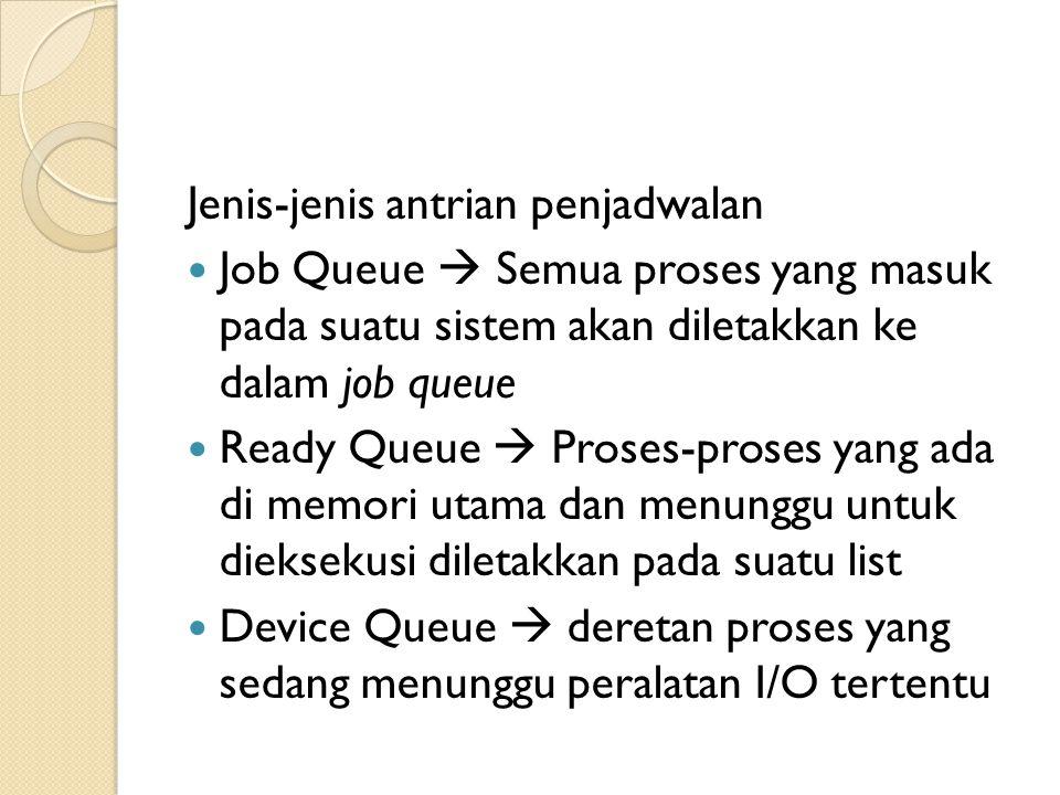 Jenis-jenis antrian penjadwalan Job Queue  Semua proses yang masuk pada suatu sistem akan diletakkan ke dalam job queue Ready Queue  Proses-proses y
