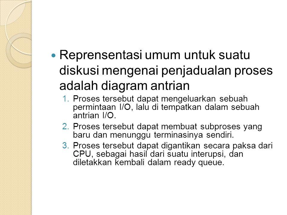 Reprensentasi umum untuk suatu diskusi mengenai penjadualan proses adalah diagram antrian 1.Proses tersebut dapat mengeluarkan sebuah permintaan I/O,