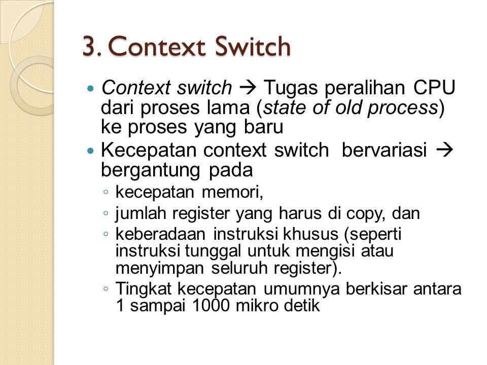 3. Context Switch Context switch  Tugas peralihan CPU dari proses lama (state of old process) ke proses yang baru Kecepatan context switch bervariasi
