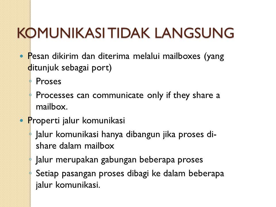 KOMUNIKASI TIDAK LANGSUNG Pesan dikirim dan diterima melalui mailboxes (yang ditunjuk sebagai port) ◦ Proses ◦ Processes can communicate only if they