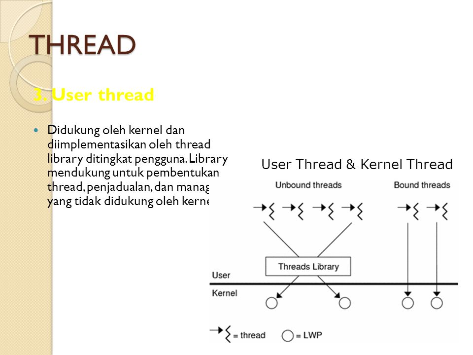 THREAD 3. User thread Didukung oleh kernel dan diimplementasikan oleh thread library ditingkat pengguna. Library mendukung untuk pembentukan thread, p