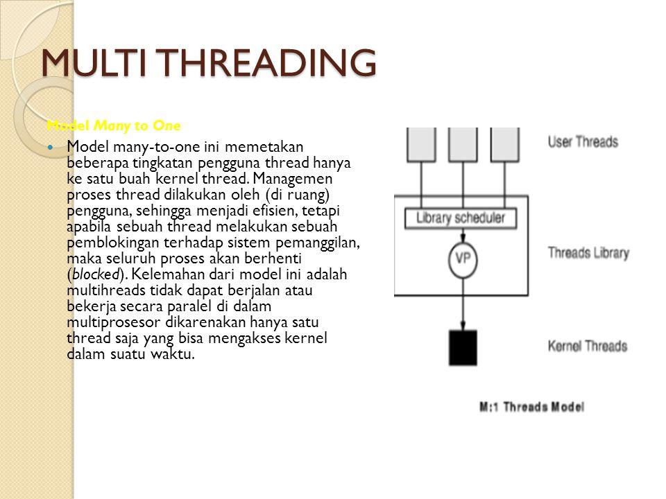 Model Many to One Model many-to-one ini memetakan beberapa tingkatan pengguna thread hanya ke satu buah kernel thread. Managemen proses thread dilakuk