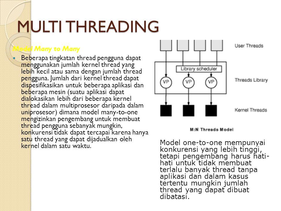 MULTI THREADING Model Many to Many Beberapa tingkatan thread pengguna dapat menggunakan jumlah kernel thread yang lebih kecil atau sama dengan jumlah