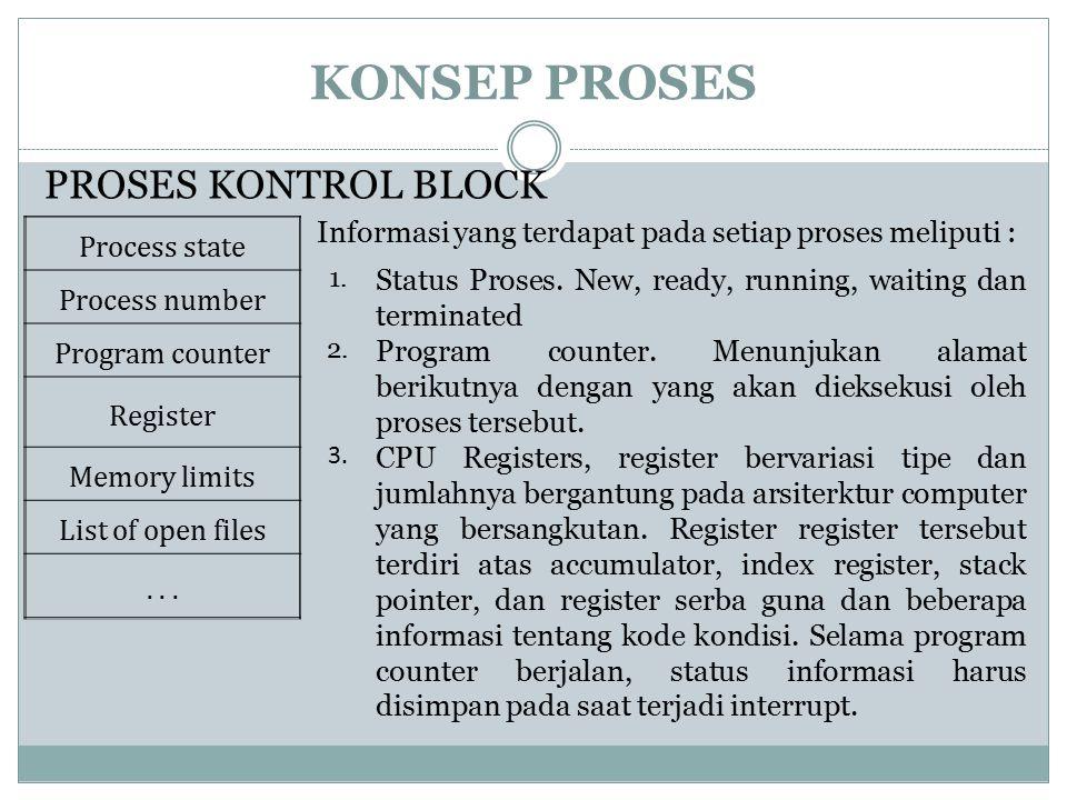 KONSEP PROSES PROSES KONTROL BLOCK Process state Process number Program counter Register Memory limits List of open files...
