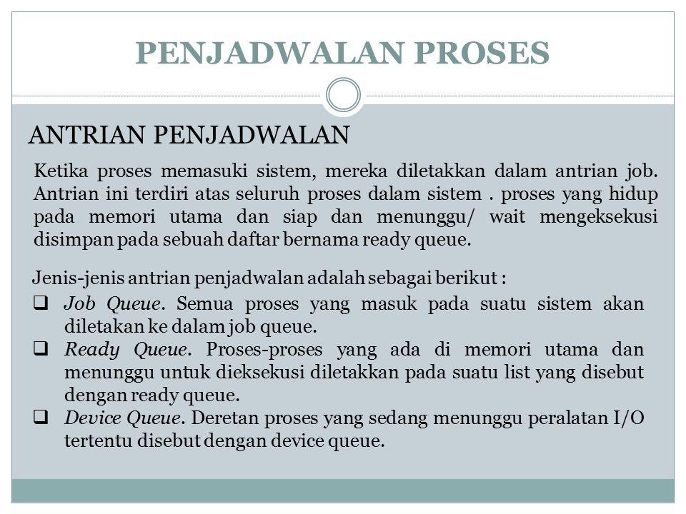 PENJADWALAN PROSES ANTRIAN PENJADWALAN Jenis-jenis antrian penjadwalan adalah sebagai berikut :  Job Queue. Semua proses yang masuk pada suatu sistem