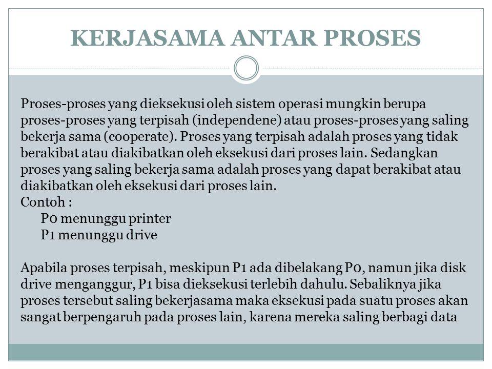 KERJASAMA ANTAR PROSES Proses-proses yang dieksekusi oleh sistem operasi mungkin berupa proses-proses yang terpisah (independene) atau proses-proses y