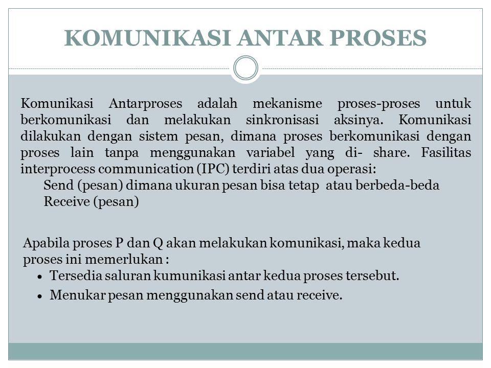 KOMUNIKASI ANTAR PROSES Komunikasi Antarproses adalah mekanisme proses-proses untuk berkomunikasi dan melakukan sinkronisasi aksinya. Komunikasi dilak