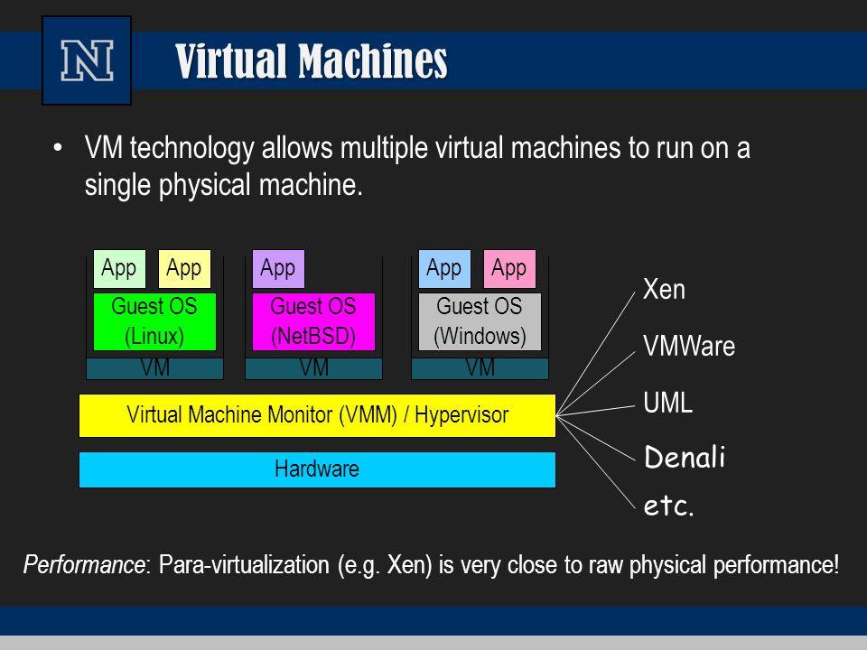 Virtual Machines VM technology allows multiple virtual machines to run on a single physical machine. Hardware Virtual Machine Monitor (VMM) / Hypervis