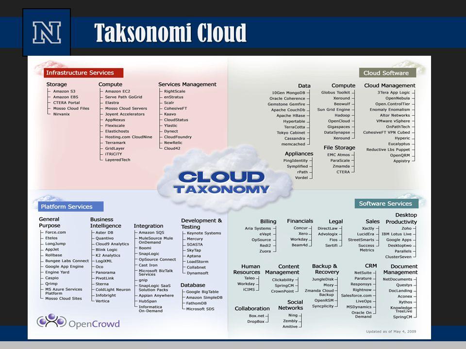 Taksonomi Cloud