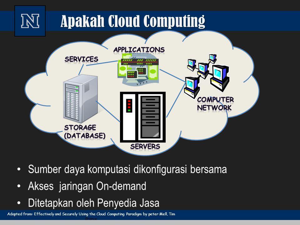Apakah Cloud Computing Adopted from: Effectively and Securely Using the Cloud Computing Paradigm by peter Mell, Tim Grance Sumber daya komputasi dikon