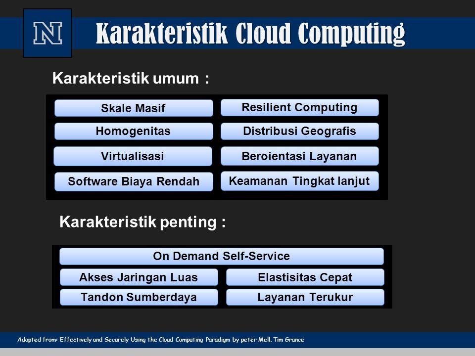 Karakteristik Cloud Computing Karakteristik umum : Software Biaya Rendah Virtualisasi Beroientasi Layanan Keamanan Tingkat lanjut Homogenitas Skale Ma