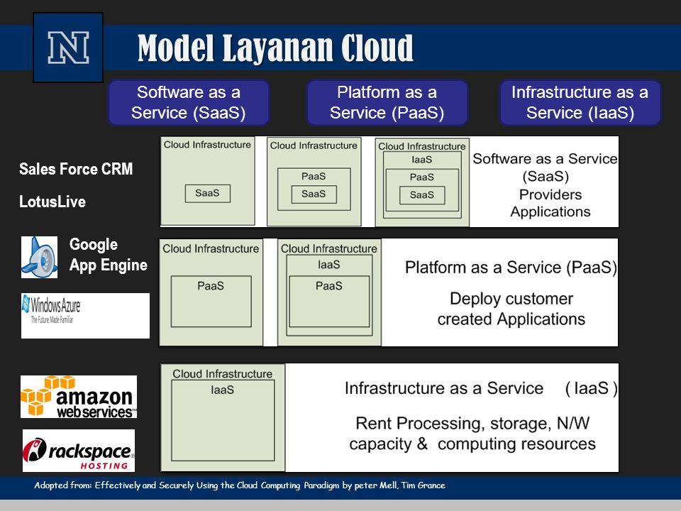 Cloud-Sourcing Mengapa menjadi Big Deal ?: – Menggunakan penyedia skala tinggi/biaya rendah, – Setiap saat / tempat akses melalui browser web, – Skalabilitas cepat, biaya tambahan dan berbagi beban, – Bisa melupakan kebutuhan utk fokus pada lokal TI Kepentingan: – Kinerja, keandalan, dan SLAs, – Kendali data, dan paramter2 layanan, – Fitur2 dan pilihan Aplikasi, – Interaksi diantara penyelenggara Cloud, – Tiada standard API – campuran SOAP dan REST.