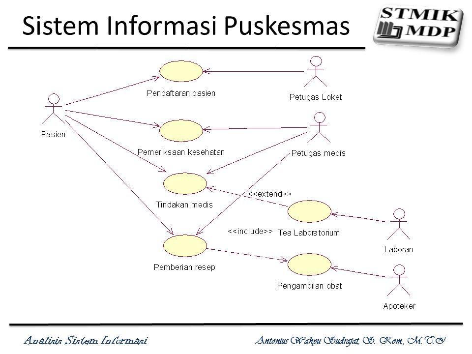 Analisis Sistem Informasi Antonius Wahyu Sudrajat, S. Kom., M.T.I Sistem Informasi Puskesmas