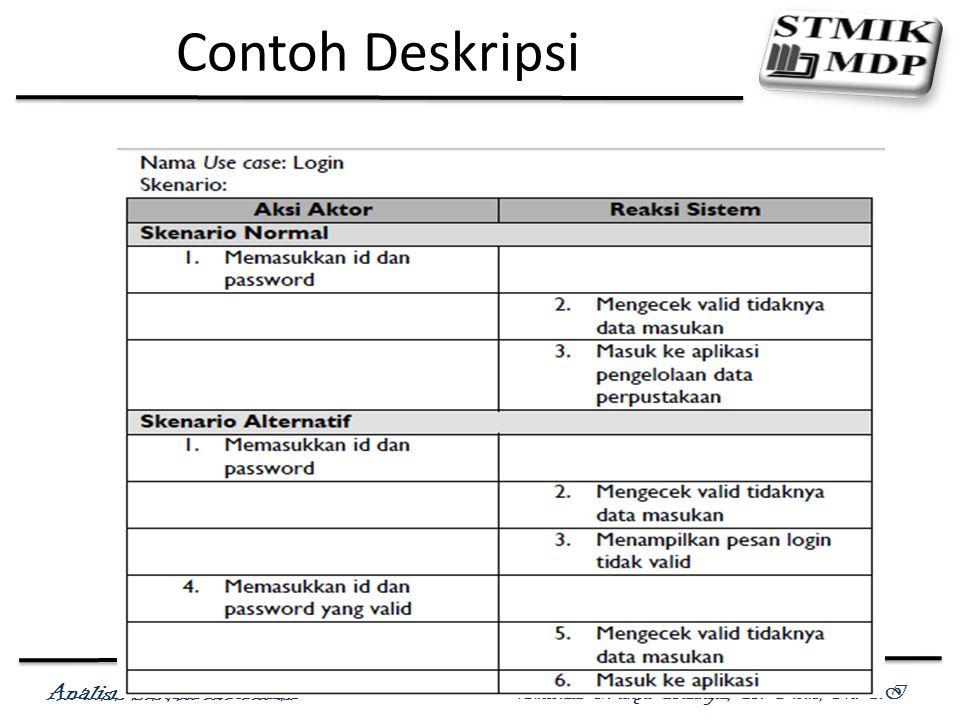 Analisis Sistem Informasi Antonius Wahyu Sudrajat, S. Kom., M.T.I Contoh Deskripsi