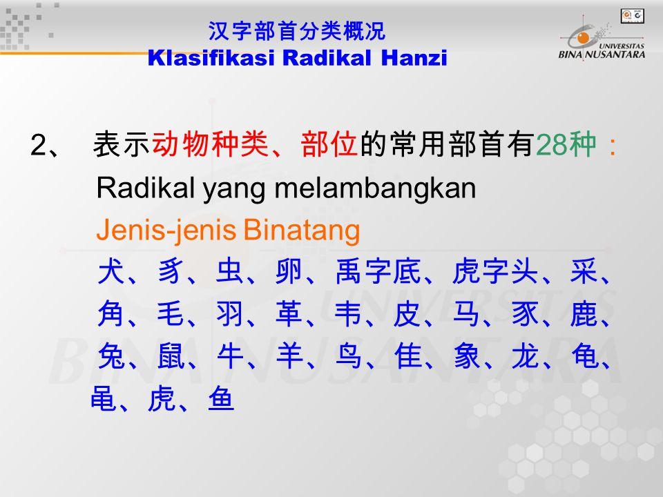 2 、 表示动物种类、部位的常用部首有 28 种: Radikal yang melambangkan Jenis-jenis Binatang 犬、豸、虫、卵、禹字底、虎字头、采、 角、毛、羽、革、韦、皮、马、豕、鹿、 兔、鼠、牛、羊、鸟、隹、象、龙、龟、 黾、虎、鱼 汉字部首分类概况 Klasi