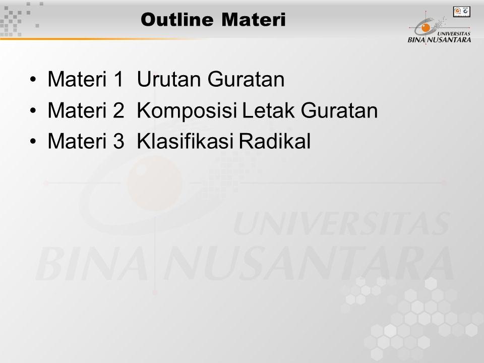 Outline Materi Materi 1 Urutan Guratan Materi 2 Komposisi Letak Guratan Materi 3 Klasifikasi Radikal
