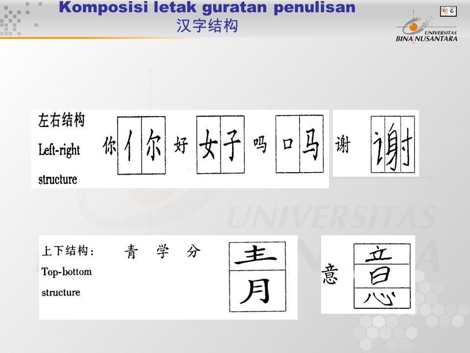 Komposisi letak guratan penulisan 汉字结构
