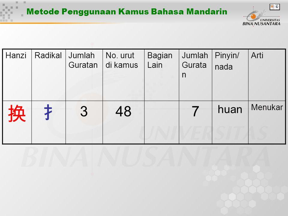 Metode Penggunaan Kamus Bahasa Mandarin HanziRadikalJumlah Guratan No.