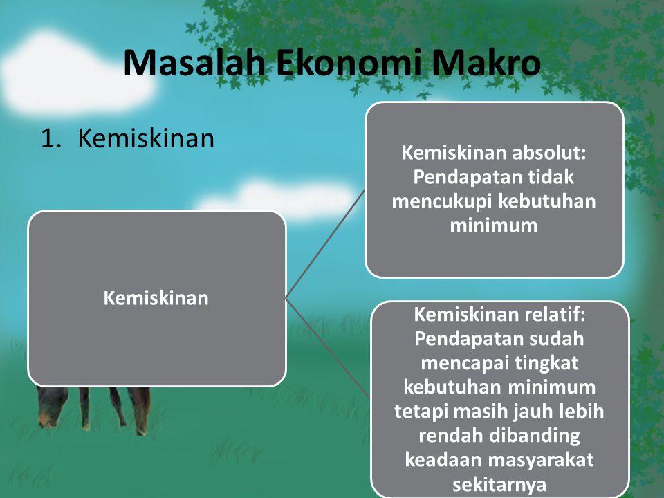 Masalah Ekonomi Makro dan cara pemerintah mengatasinya NoNo Masalah Ekonomi MakroKebijakan Pemerintah mengatasinya 1.KemiskinanDana Bantuan Langsung T