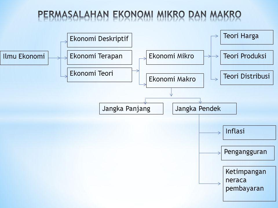 Analisa Ekonomi Makro Ekonomi makro mempelajari variabel-variabel total seperti pendapatan nasional, konsumsi, tabungan masyarakat, investasi total.