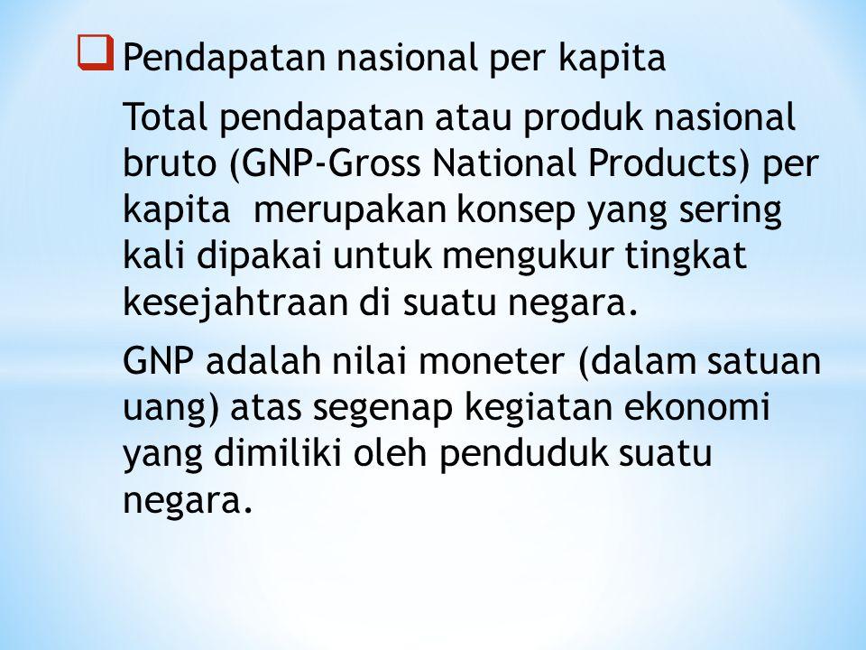  Pendapatan nasional per kapita Total pendapatan atau produk nasional bruto (GNP-Gross National Products) per kapita merupakan konsep yang sering kal