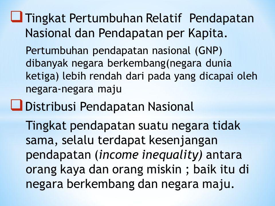  Tingkat Pertumbuhan Relatif Pendapatan Nasional dan Pendapatan per Kapita. Pertumbuhan pendapatan nasional (GNP) dibanyak negara berkembang(negara d