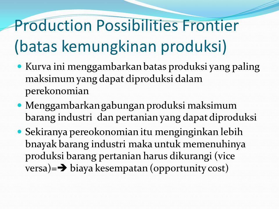 Production Possibilities Frontier (batas kemungkinan produksi) Kurva ini menggambarkan batas produksi yang paling maksimum yang dapat diproduksi dalam