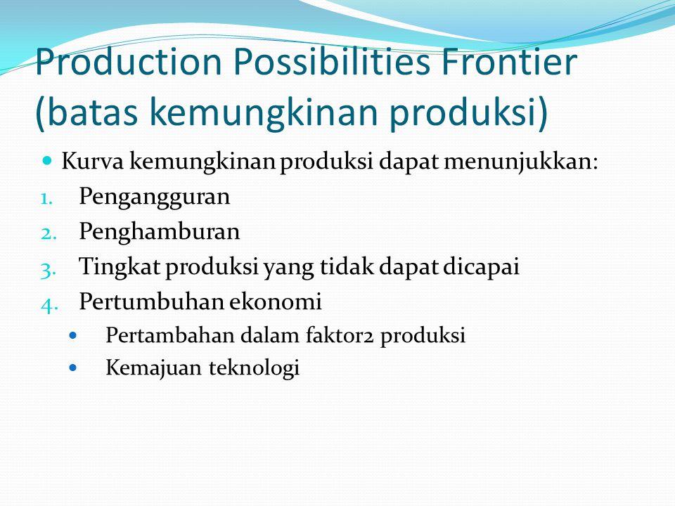 Production Possibilities Frontier (batas kemungkinan produksi) Kurva kemungkinan produksi dapat menunjukkan: 1. Pengangguran 2. Penghamburan 3. Tingka