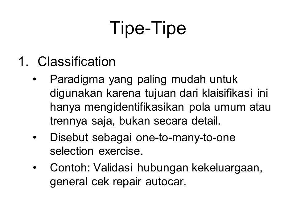 Tipe-Tipe 1.Classification Paradigma yang paling mudah untuk digunakan karena tujuan dari klaisifikasi ini hanya mengidentifikasikan pola umum atau trennya saja, bukan secara detail.